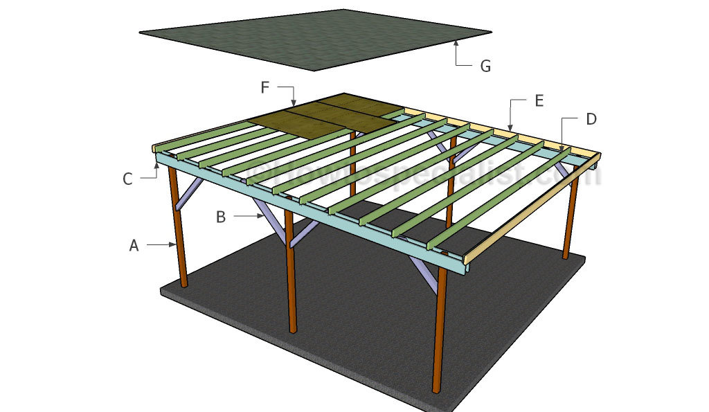 garage roof deck deck over garage deck carport garage roof deck ideas garage  roof deck plans