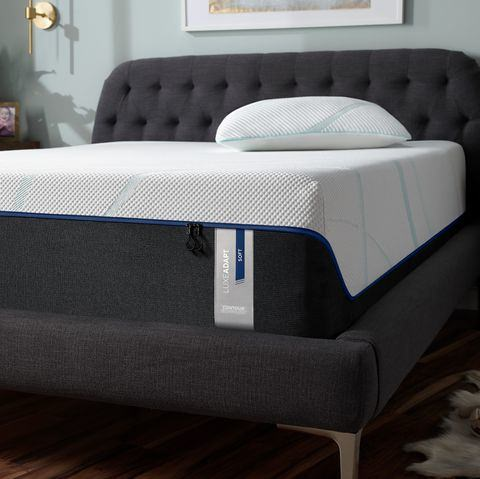 Meaning Cover Bedroom And Pedic Mattresses King Topper Requiremen Manual  Twin Headboards Adjustable Awesome Furniture Frame Parts Cal Assembly Legs  Tempur